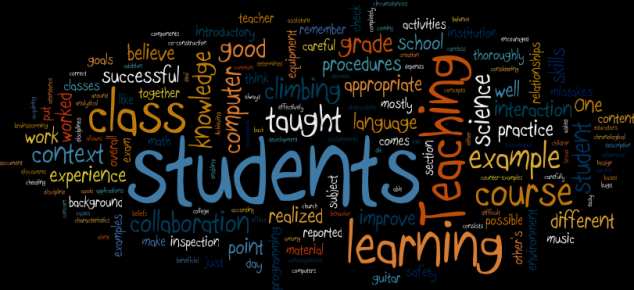 teaching wordle showing important aspects of teaching