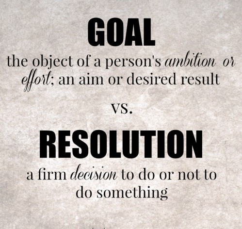 goal-vs-resolution