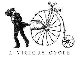 viciouscycle