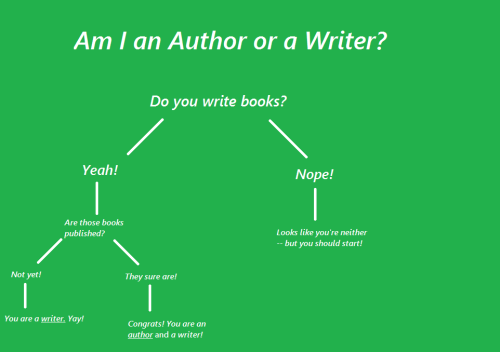 authorwriter.png