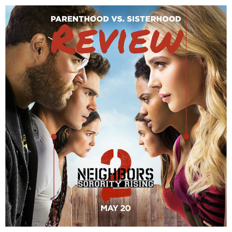 neighbors2review